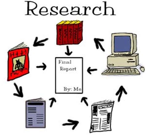 Essay Outline Samples - Write an Effective Research Paper